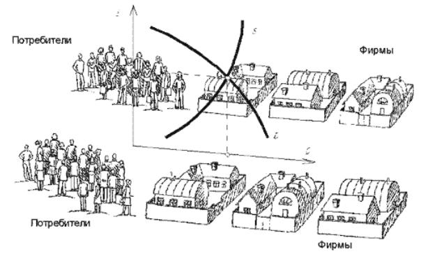 Рынок капитала решение задач по теме полное решение задач по начертательной геометрии