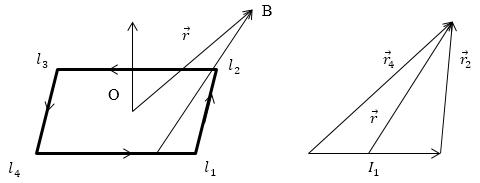 Векторный потенциал элементарного тока