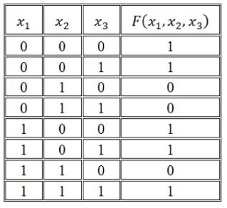 Решение задач скнф и сднф решение задач на теплоту 8 кл