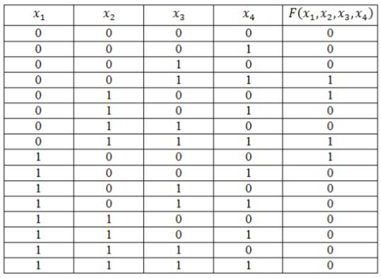 Сднф и скнф решение задач примеры решение задач через силу