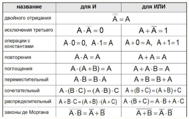 Логические задачи для решения в таблице решение задач по физике гельфгат генденштейн
