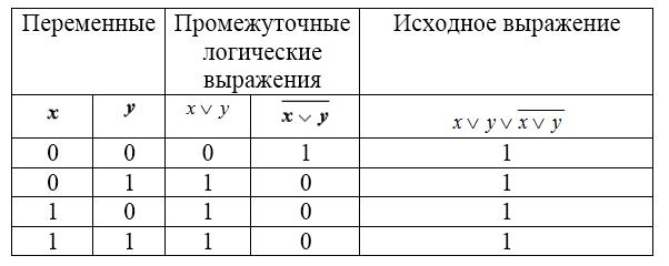 контрольная работа основы алгебры логики ответы