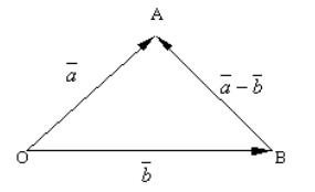 Разность двух векторов