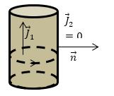 Молекулярные токи, их связь с вектором намагниченности