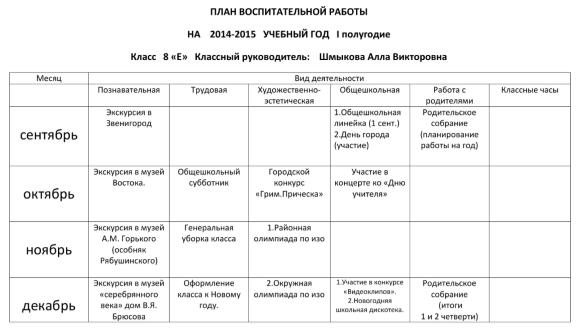 Методика планирования воспитательной работы в школе реферат 5286