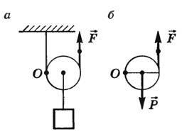 Физика подвижные блоки решение задач свободные экономические зоны задачи с решением