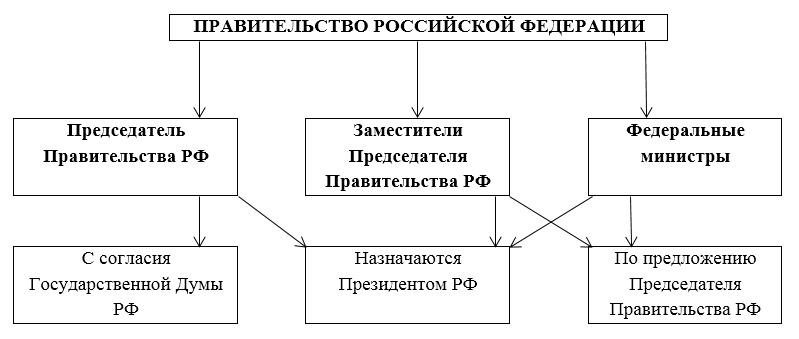 Истребование сведений в рамках административного расследования