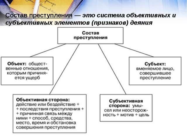 Понятие и элементы состава преступления. Автор24 — {amp}lt;a href=