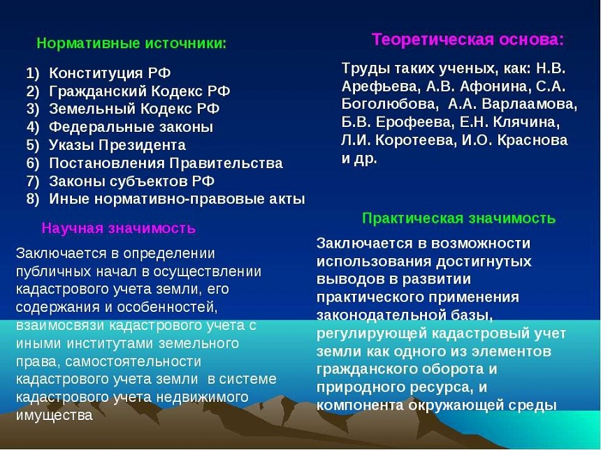 земельный кодекс структура