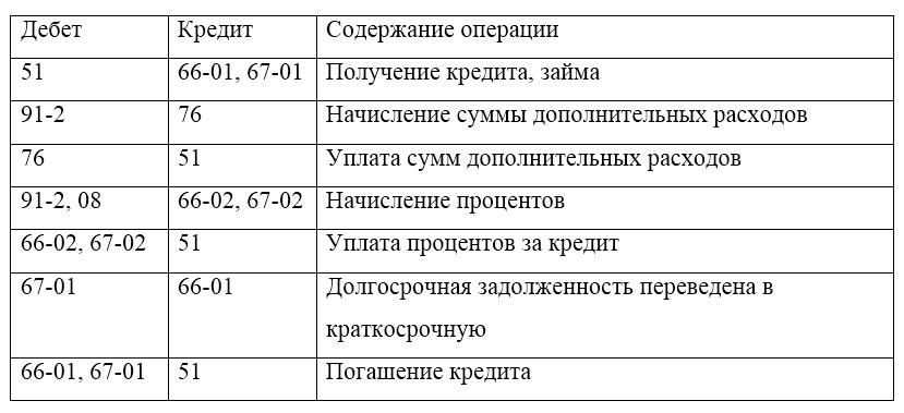 втб банк кредит отзывы клиентов о кредитах наличными