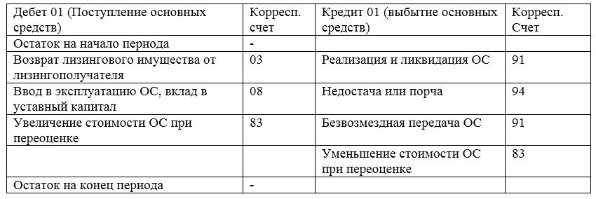 Кредит банк санкт