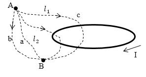 Вихревой характер магнитного поля