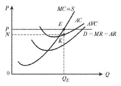 Методы максимизации прибыли. Автор24 — интернет-биржа студенческих работ