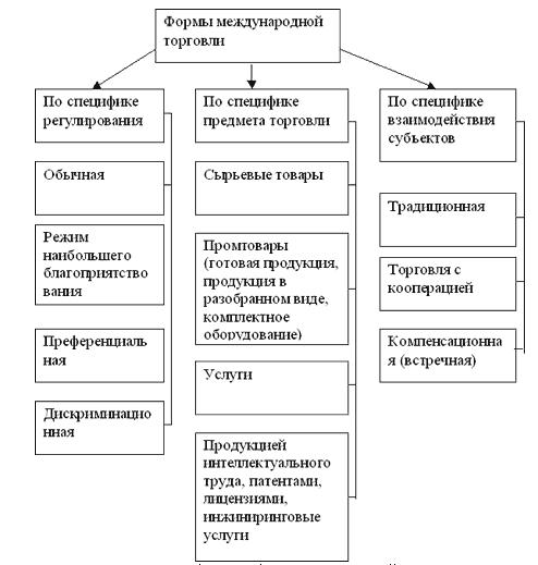 аналитика форекс клаб