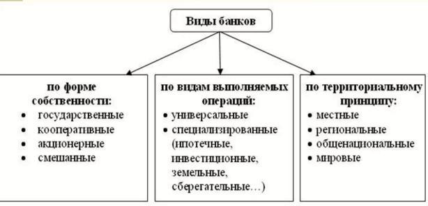 онлайн кредит в казахстане через интернет на карту на длительный срок