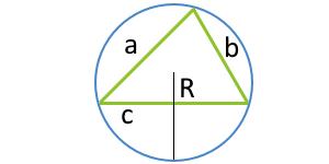 По радиусу описанной окружности и трем сторонам